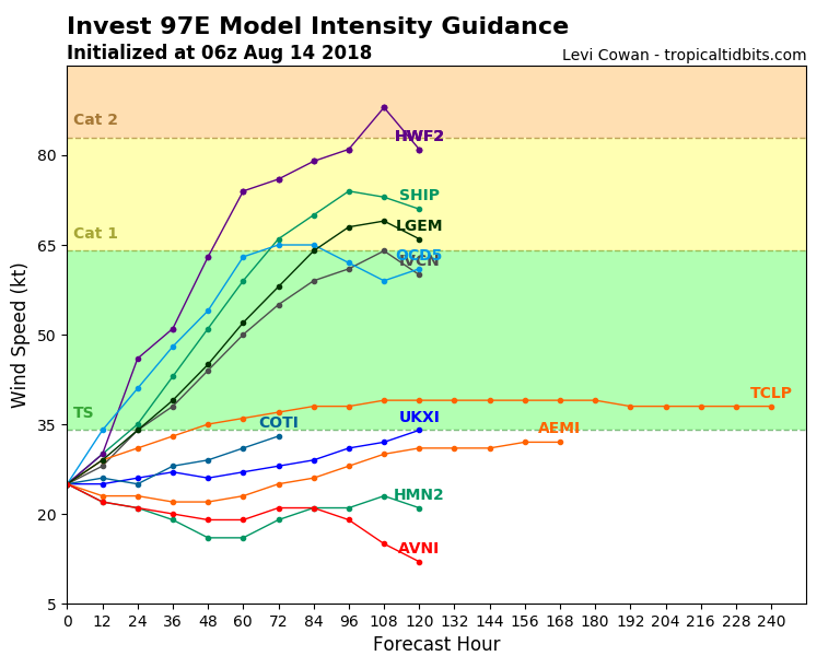 97E_intensity_latest.png